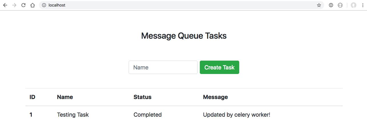 Sending Laravel Task Messages to a Python Celery Worker - Fraser Reed